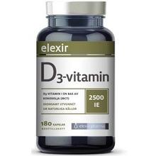 vitamintillskott apoteket